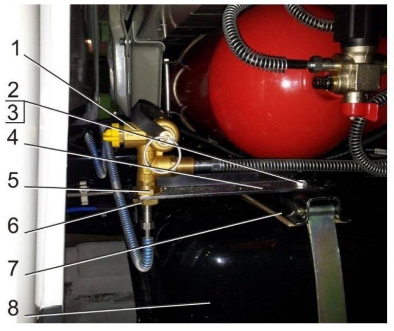 Заправка газовых баллончиков для горелок своими руками: разбор 3 видов