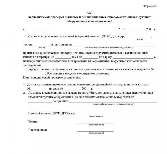 Проверка вентиляции: правила проверки, допустимые нормы, периодичность, способы - ventilyaziya.ru