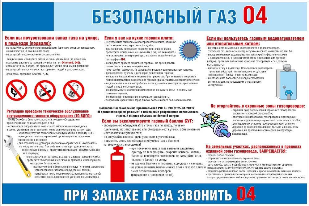 Новые правила использования бытового газа
