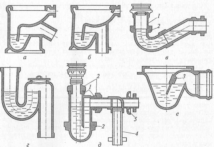 Как собрать сифон для раковины: схема
