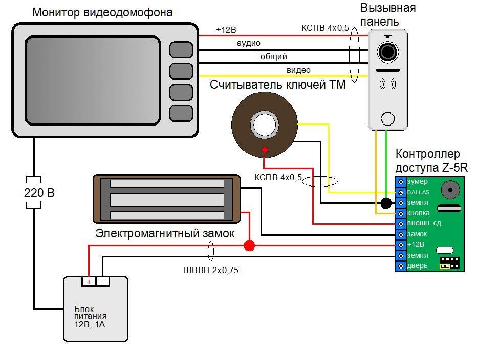 Как сделать универсальный ключ для домофона своими руками?
