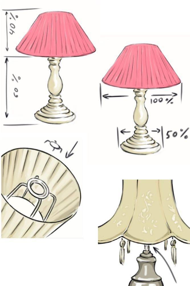 Креативные абажуры для светильников своими руками