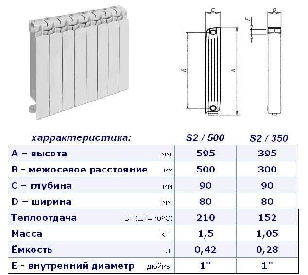 Алюминиевые радиаторы отопления: виды приборов, характеристики, как выбрать