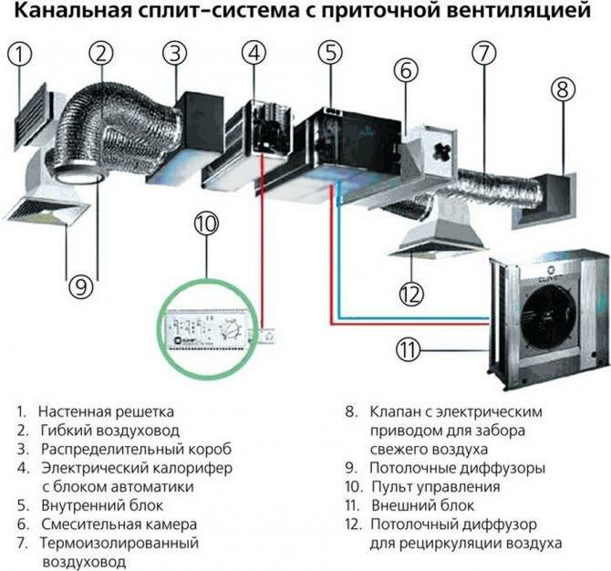 ✅ вентиляторный доводчик - это... что такое вентиляторный доводчик? - dnp-zem.ru