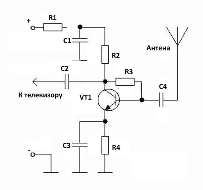 Выбираем и подключаем антенный усилитель сигнала для цифрового телевидения
