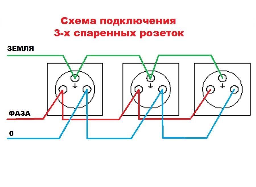 Как из одной розетки сделать две и как правильно провести розетку от розетки