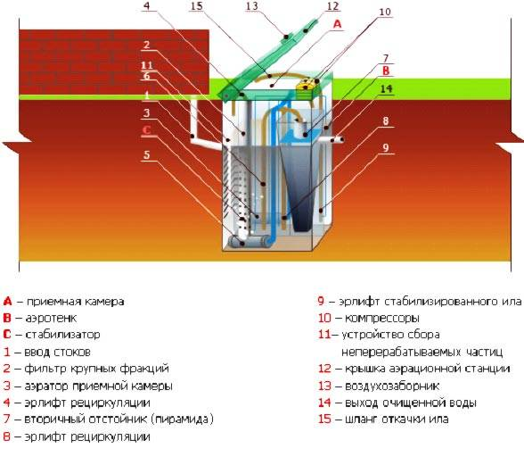 Система канализации «топас»: обзор, правила монтажа и приминения