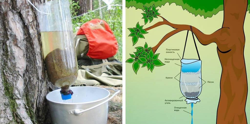 Фильтр для воды своими руками - как сделать самодельную систему для очистки из бумаги и пластиковых бутылок в домашних условиях
