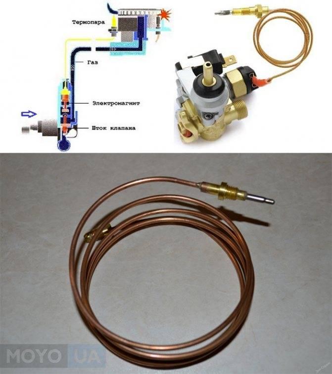 Устройство и принцип работы газовой колонки