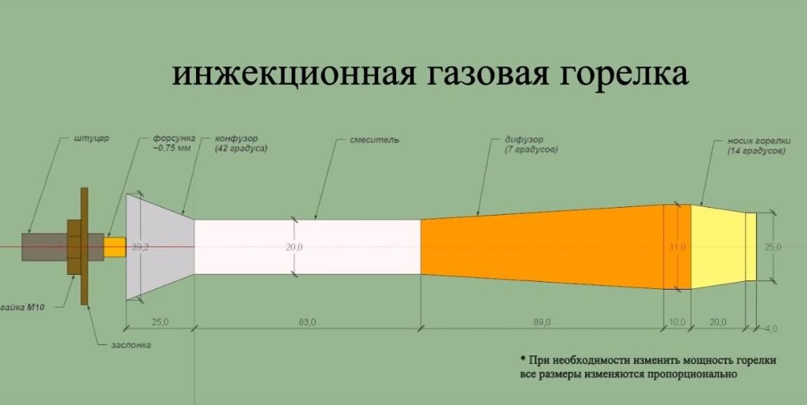 ✅ инжекционная газовая горелка чертеж - tractor-agro.ru