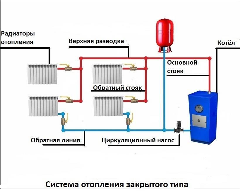 Принцип работы парового котла на примере оборудования booster co.,ltd