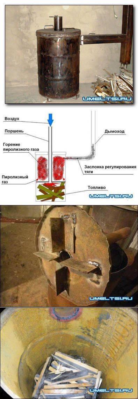 Печь бубафоня и котел стропува: полный разбор, как собрать своими руками, устройство, чертежи