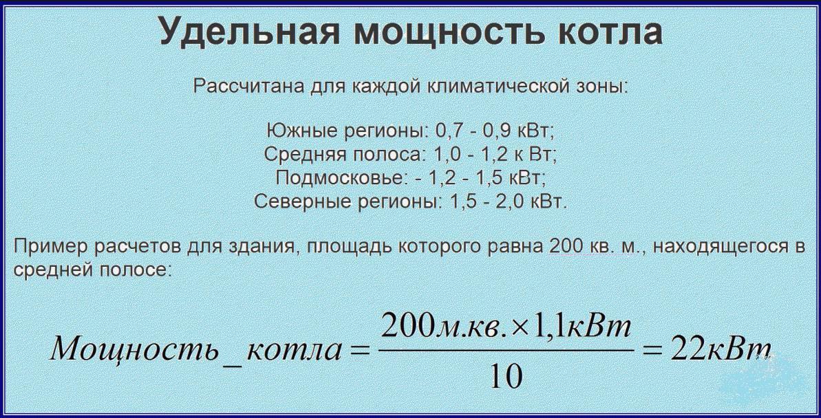 Как рассчитать мощность газового котла в зависимости от площади дома