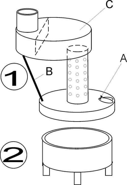 Печь на отработанном масле своими руками: наглядные схемы