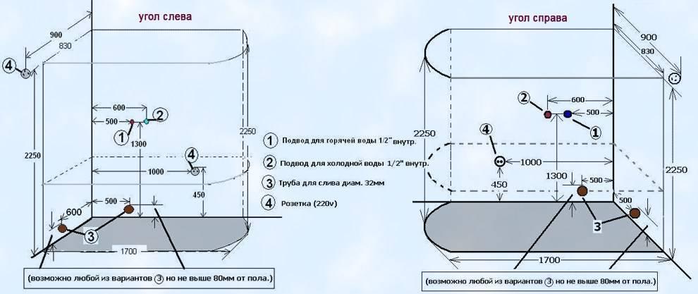 Какой диаметр воды выбирать для подвода воды в душевую при невысоком давлении: излагаем подробно