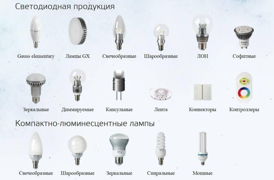 Мощность настольной лампы и другие ее характеристики - как выбрать правильно лампу и её мощность в вт