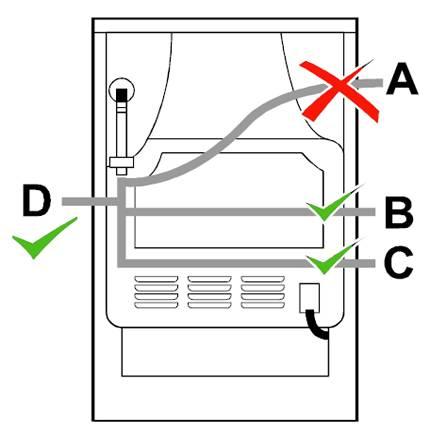 Подключение газовой плиты в квартире согласно правил. правила размещения