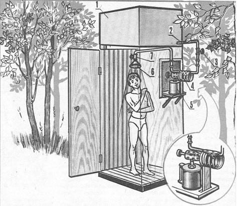 Летний душ для дачи своими руками: конструирование и оборудование (баком и подогревом)