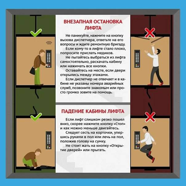 К чему снится падение в лифте ↙ - топ 40 толкований ❗ по разным сонникам: что значит падать вниз в шахту во сне с высоты с бешеной скоростью и выжить