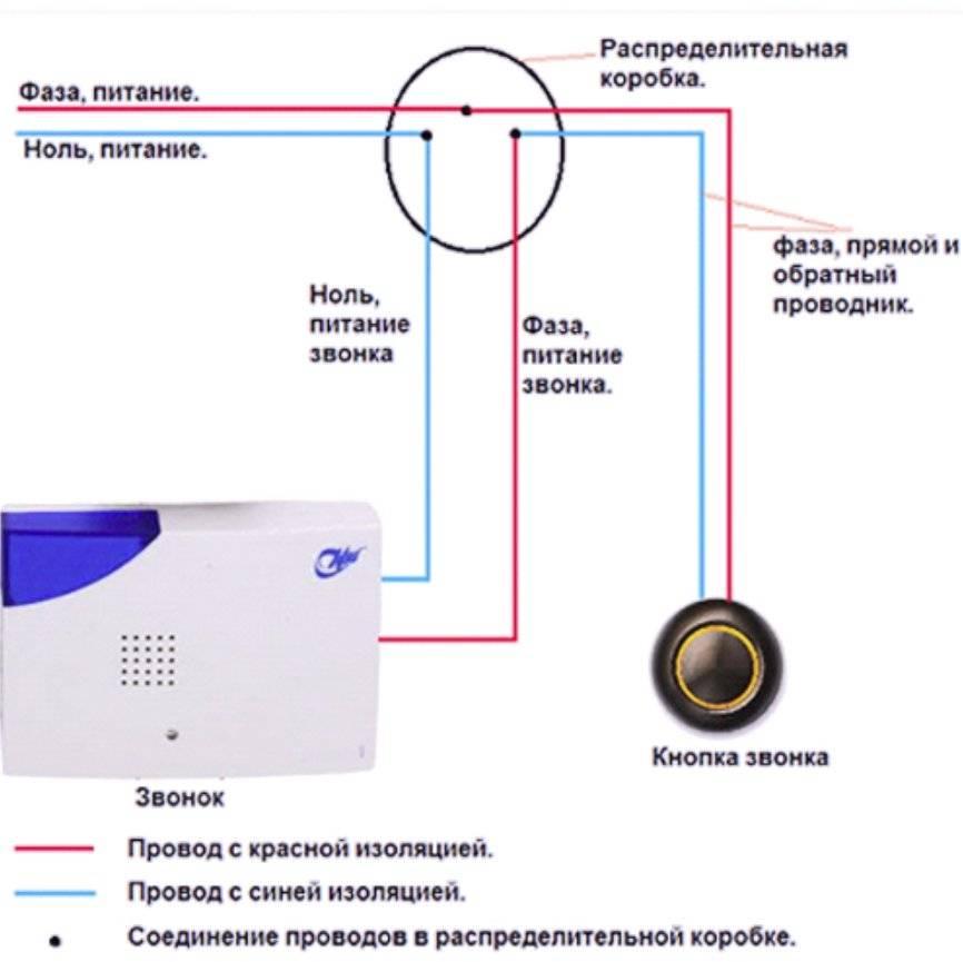 Установка звонка в квартиру: как подключить электрический дверной звонок на 220 в, схема подключения и отключения звонка в частном доме и в квартире