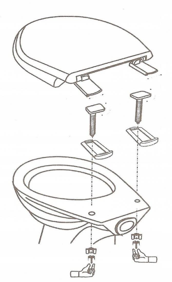 Как снять крышку унитаза и заменить ее на новую: обзор