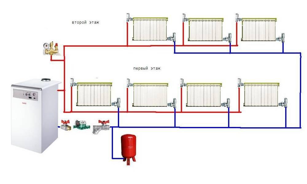 Как сделать монтаж отопления в частном доме – от планирования до установки своими руками