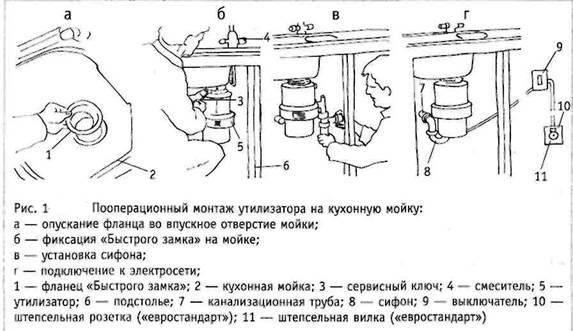 Измельчитель пищевых отходов: зачем нужен и как выбрать диспоузер для раковины   houzz россия