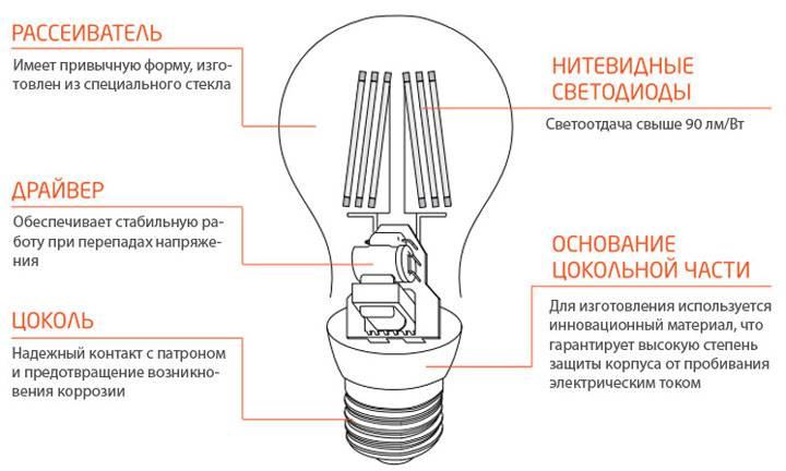 Умные лампочки 2021: какие выбрать и сэкономить  много денег