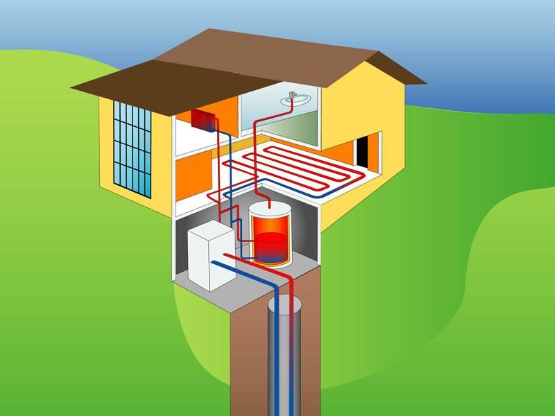 Геотермальное отопление своими руками — рекомендации по выбору типа наружного контура и инструкция по изготовлению