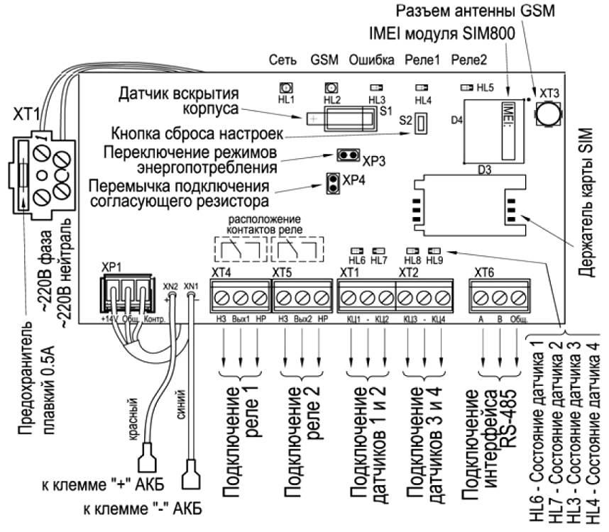 Gsm модуль для котлов отопления   гид по отоплению