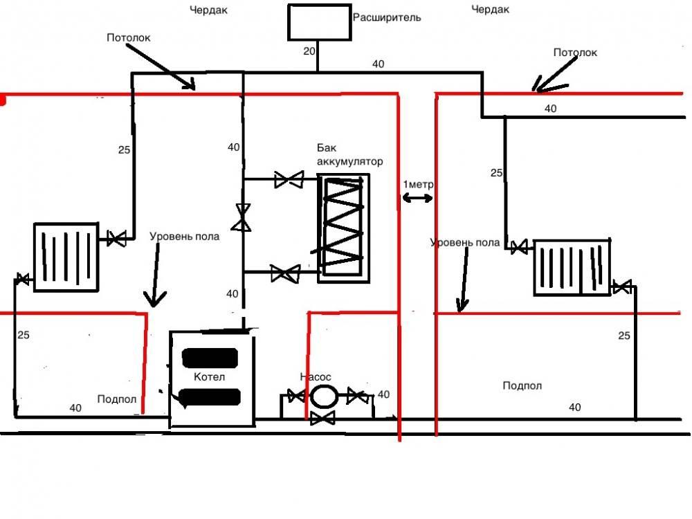 Газовая печка для дома: печное отопление на газе, печь отопительная на фото и видео