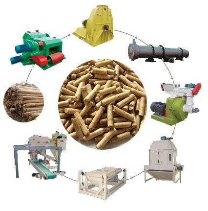 Технология производства пеллет из древесного сырья