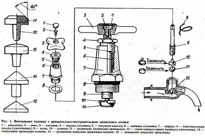 Устройство смесителя для раковины и его обычные - учебник сантехника | partner-tomsk.ru
