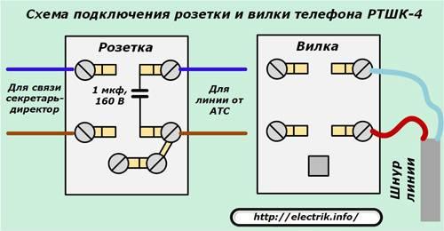 Как подключить телефонную розетку своими руками: самостоятельный монтаж по схемам - vodatyt.ru