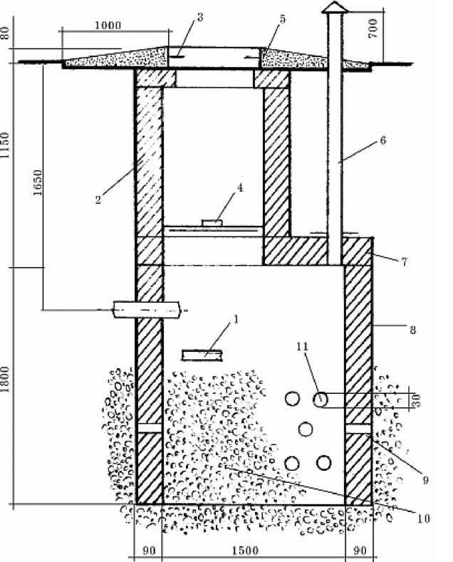 Фильтрующий колодец: устройство фильтрационного сооружения - точка j