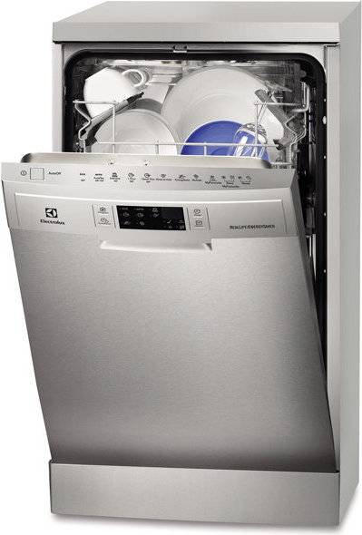 Лучшие посудомоечные машины electrolux