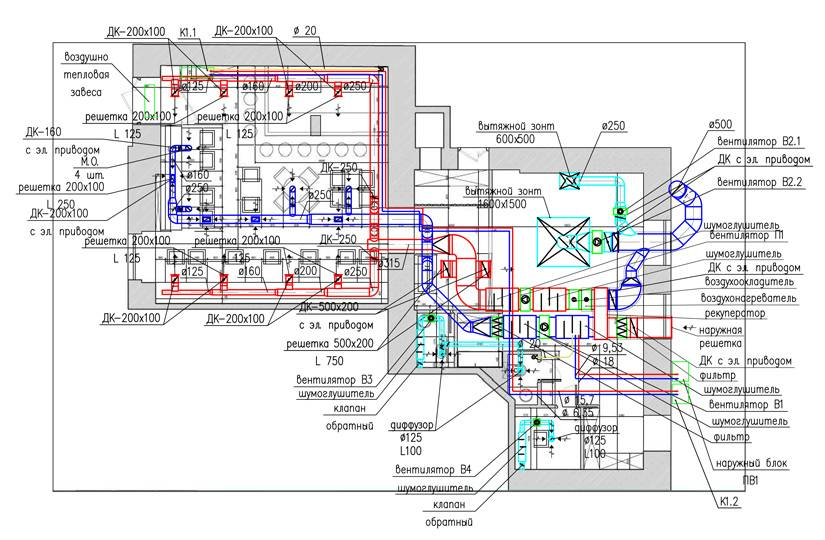 Проектирование и монтаж систем вентиляции и кондиционирования — рассмотрим по порядку