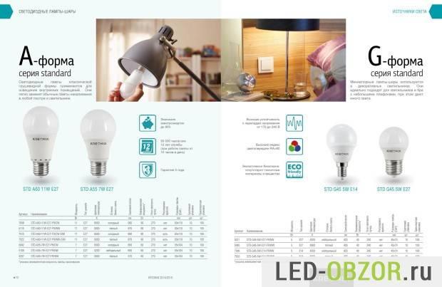 Светодиодные лампочки g4 на 12v: характеристики, выбор, производители - точка j