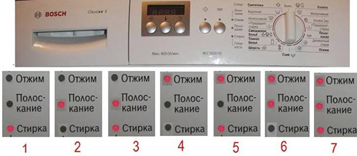 Ошибка е15 в посудомоечной машине bosch: как исправить, причины, видео