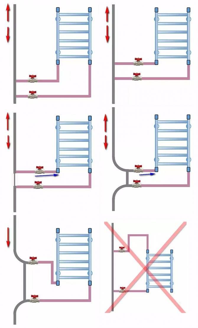 Установка полотенцесушителя в ванной: пошаговая инструкция, видео