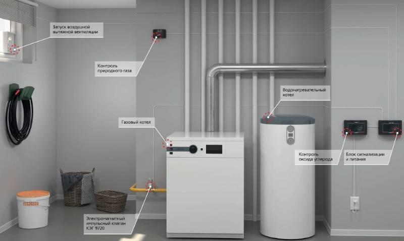 Можно ли установить газовую колонку в ванной? если можно, какие требования нужно учесть? если нет, какие документы это запрещают? снип 2.04.08-87* не действует, а в снип 42-01-2002 об этом конкретно н