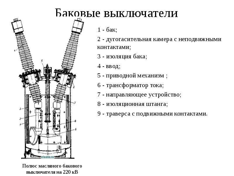 Изоляция выключателей: требования к изоляции бытовых и промышленных приборов