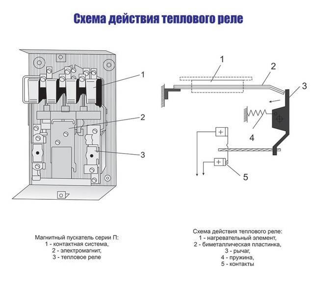 Тепловое реле: устройство, принцип работы, виды и схема подключения
