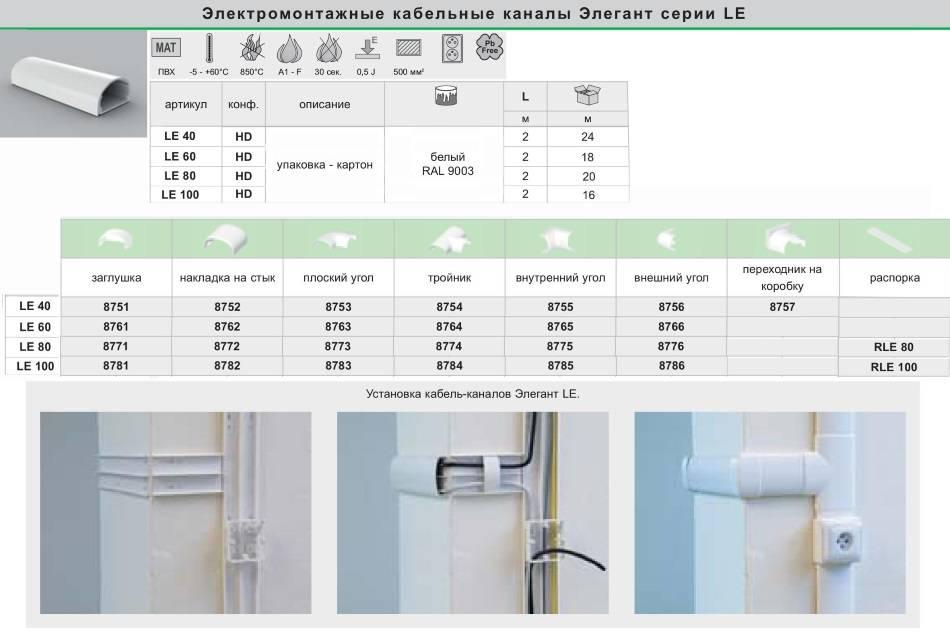 Кабель канал для электропроводки — виды конструкций и их классификация