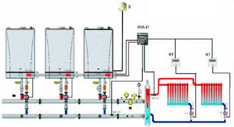 Газовый котел baxi: особенности оснащения и виды агрегатов