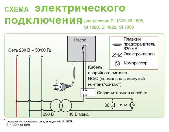 Электрическая схема циркуляционного насоса для отопления - всё об отоплении и кондиционировании