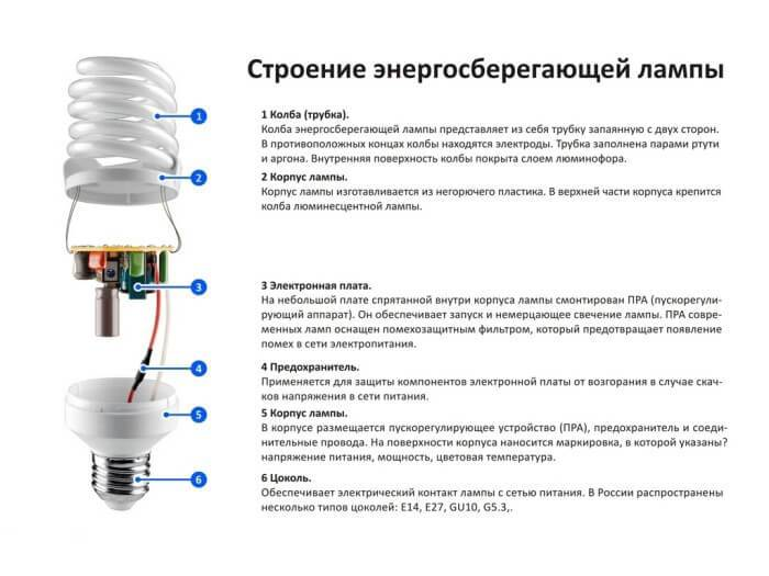 Принцип работы люминесцентной лампы - все будет хорошо