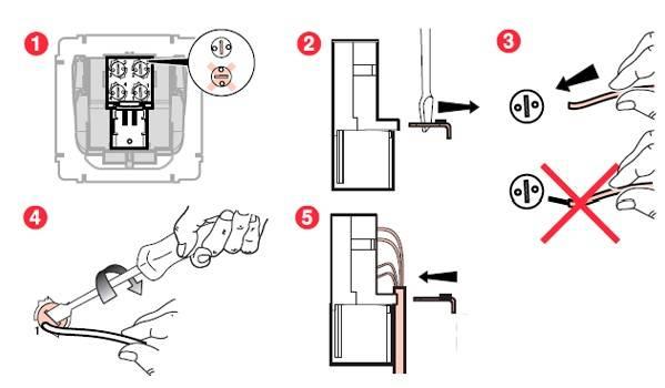 Как подключать телефонные розетки к кабелю правильно - легранд и другие, схема
