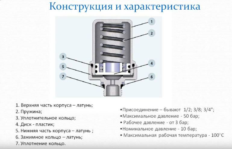 Гидроудар в системе водоснабжения (отопления) и как его избежать?