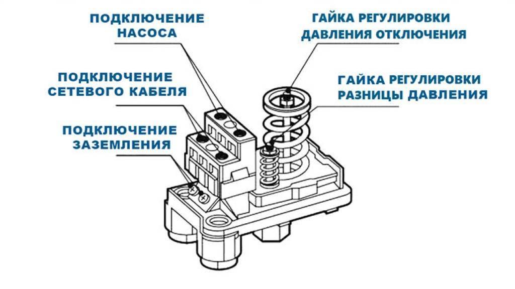 Инструкция по настройке реле давления воды